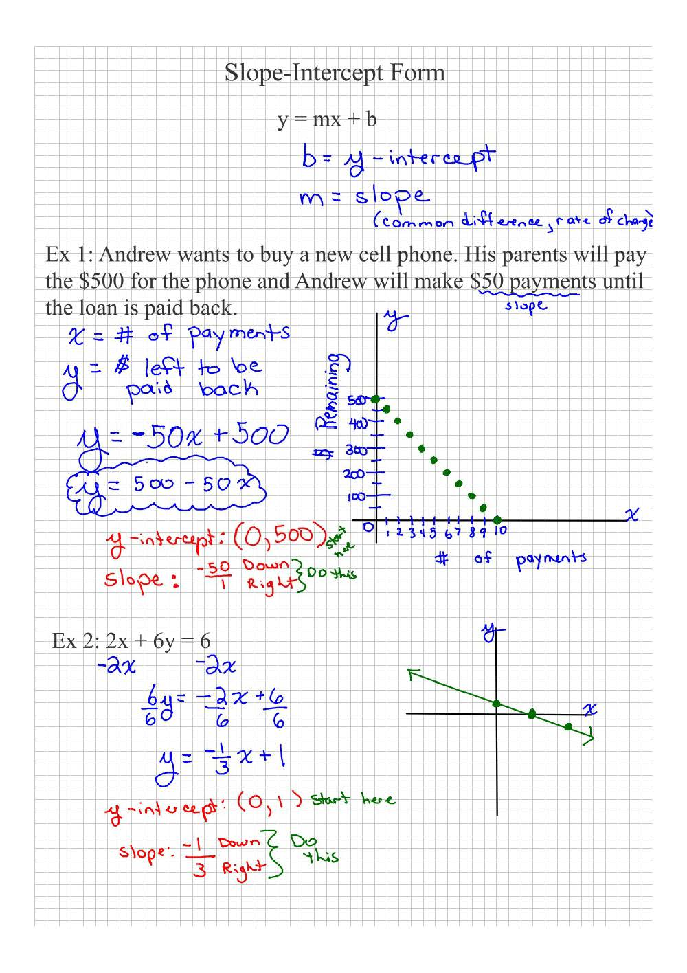 Graphing lines using intercepts ax horse trailer electrical wiring unit 5 graphing linear equations and inequalities ms landaus slope intercept form unit 5 graphing linear falaconquin